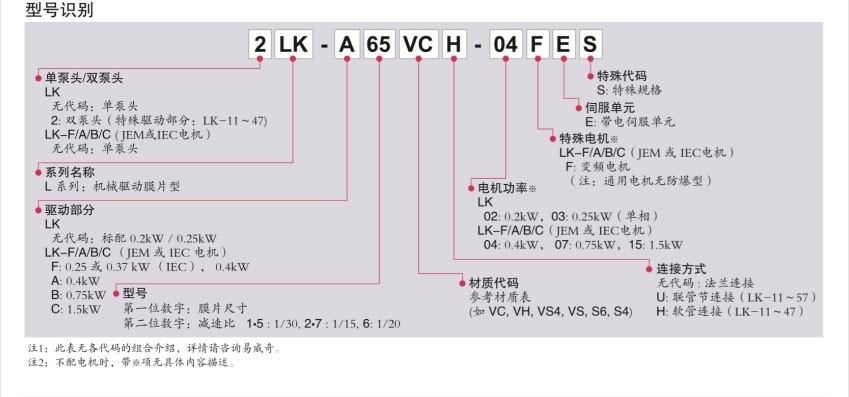 LK系列型号识别