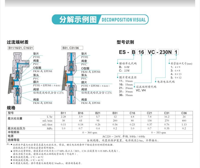 ES系列分解示例图