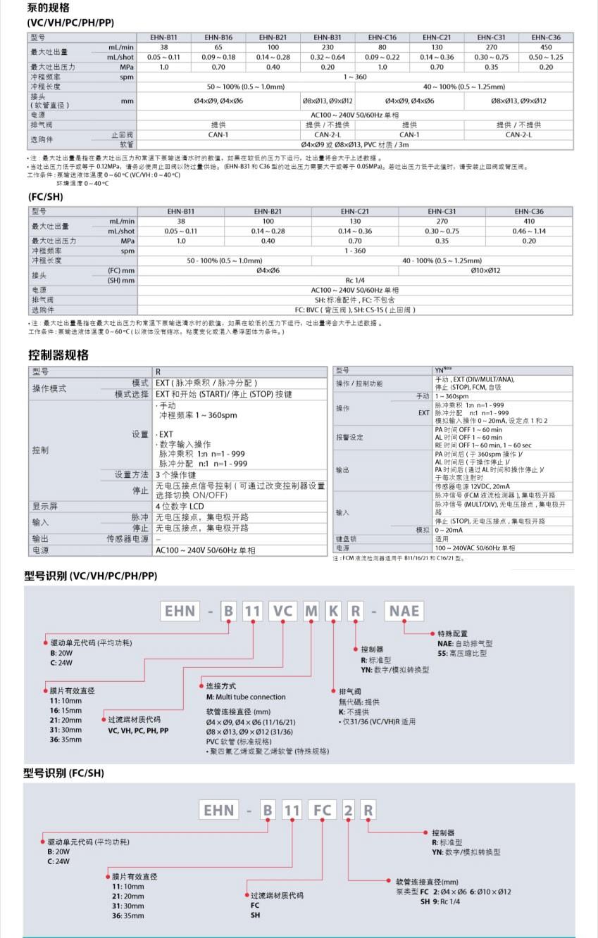 EHN系列规格型号参数