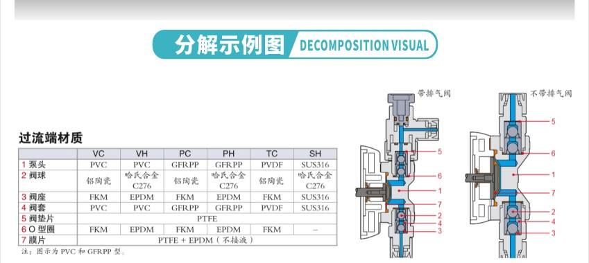 EK系列分解示例图