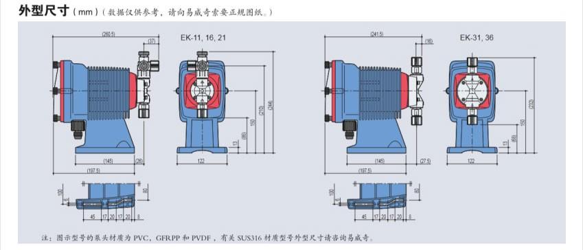 EK系列外形尺寸
