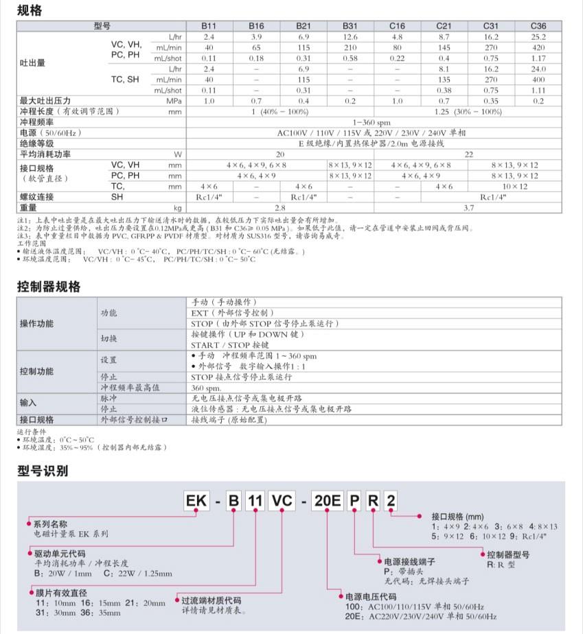 EK系列规格型号参数