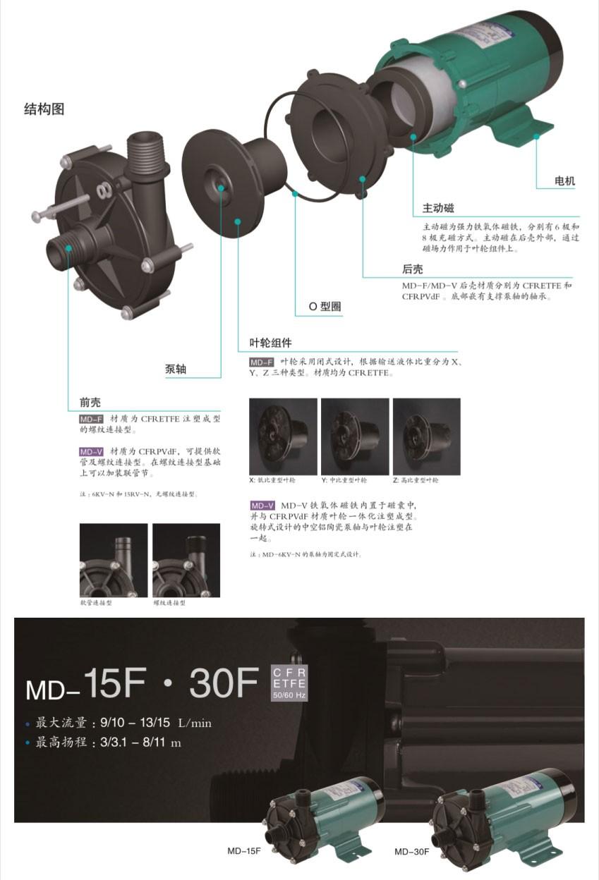 MD-F 系列结构图