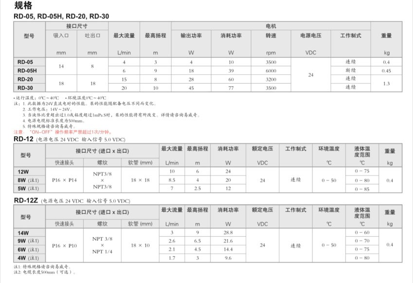 RD系列规格型号参数