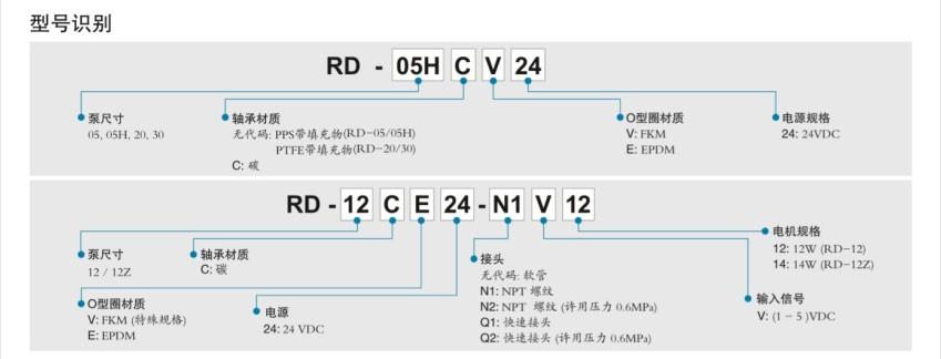 RD系列型号识别
