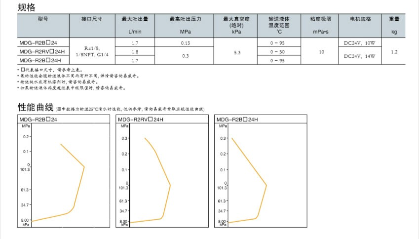 MDG系列规格型号参数