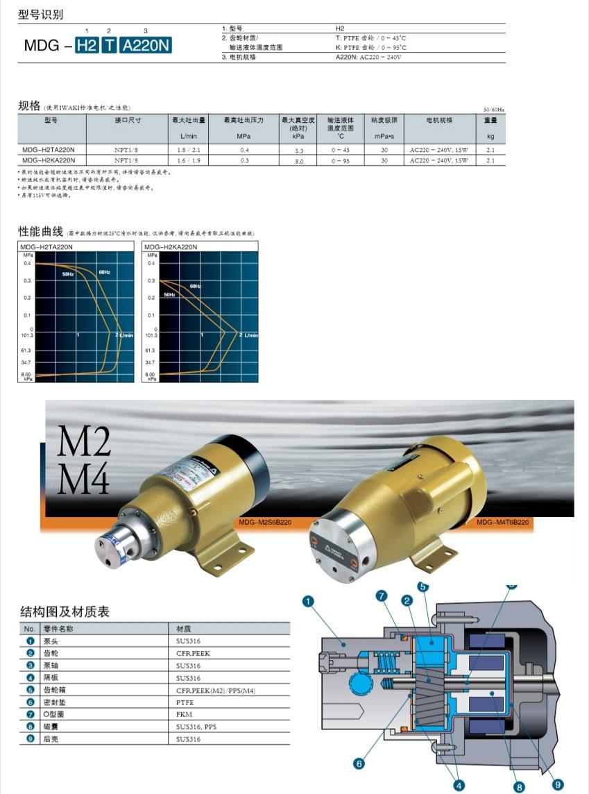 MDG系列结构图及材质