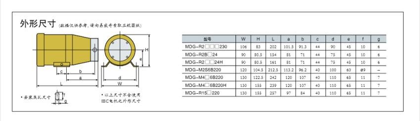MDG系列外形尺寸