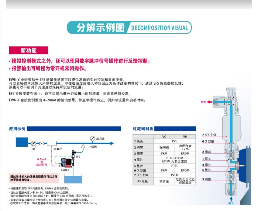 EWN系列分解示例图